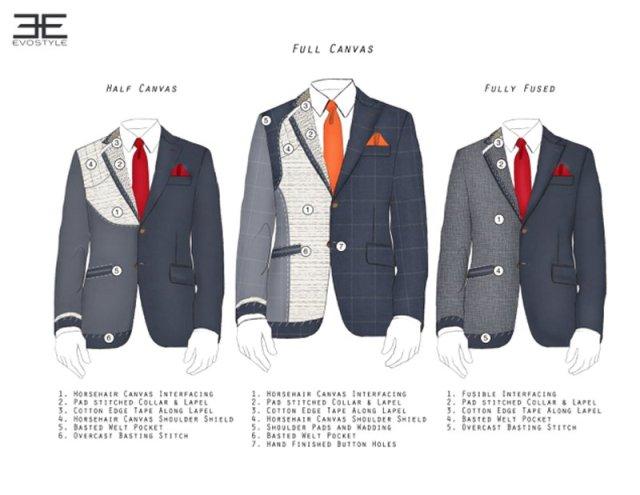 Mens suit shoulder pads