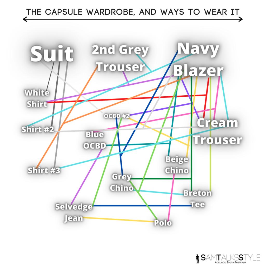 SamTalksStyle Classic Menswear Capsule Wardrobe